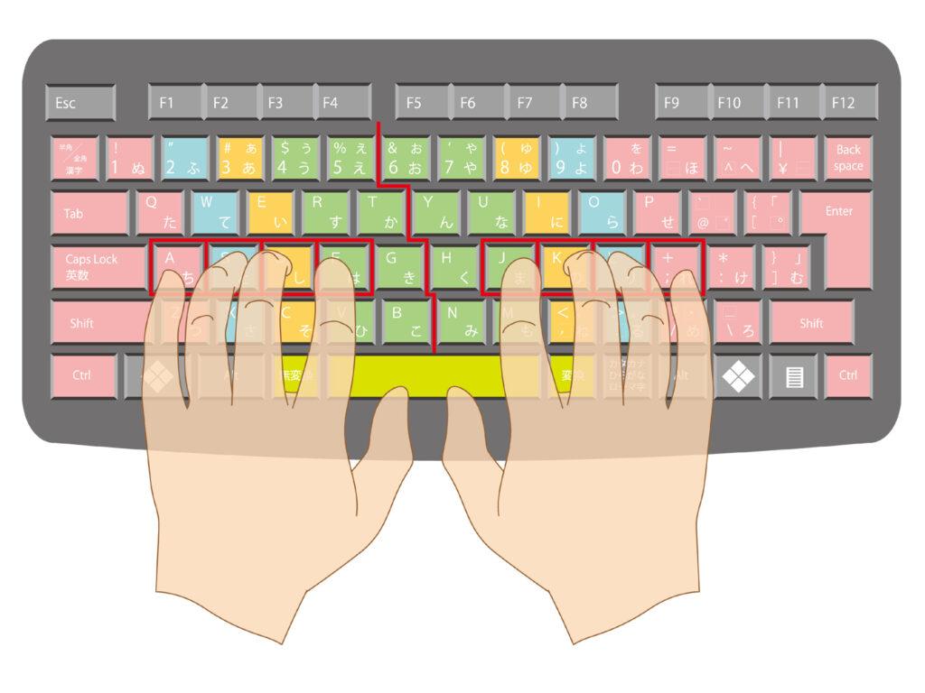 パソコンのブラインドタッチとは?指の位置やキーボードの配置ってどうやって覚えるの?