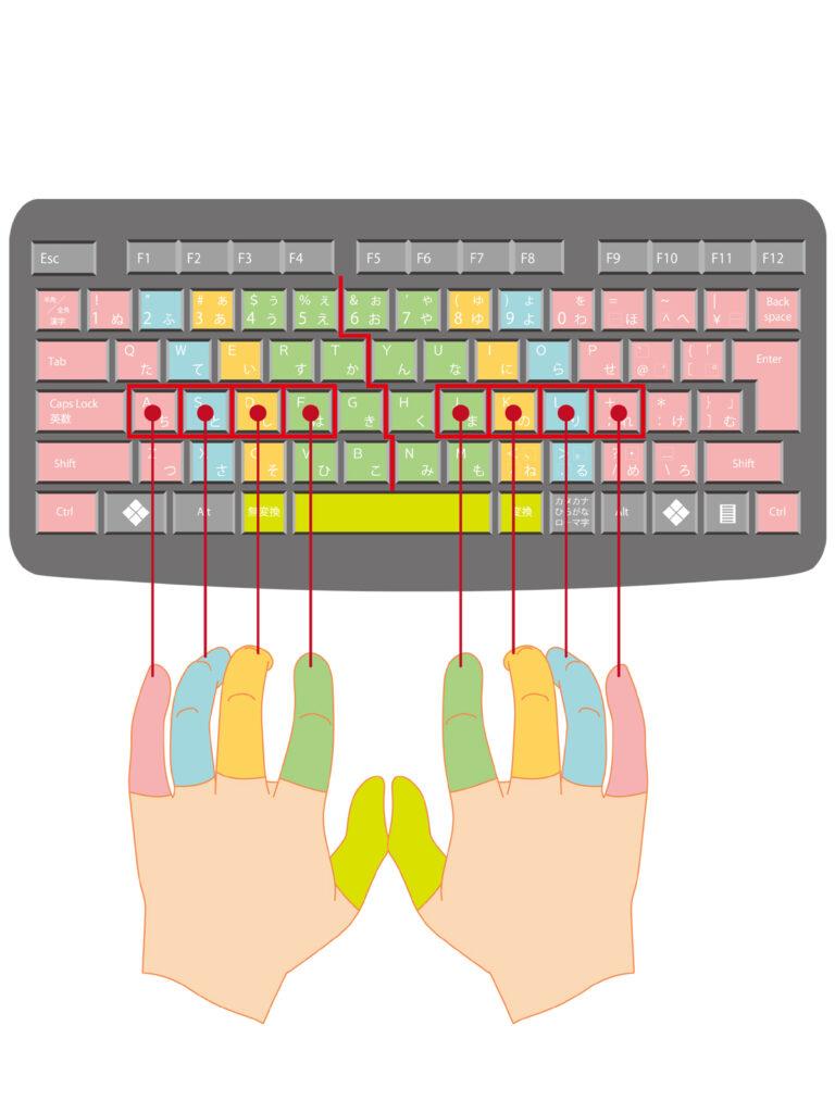 パソコンのブラインドタッチ練習法!初心者に人気のタイピング無料ゲームは?